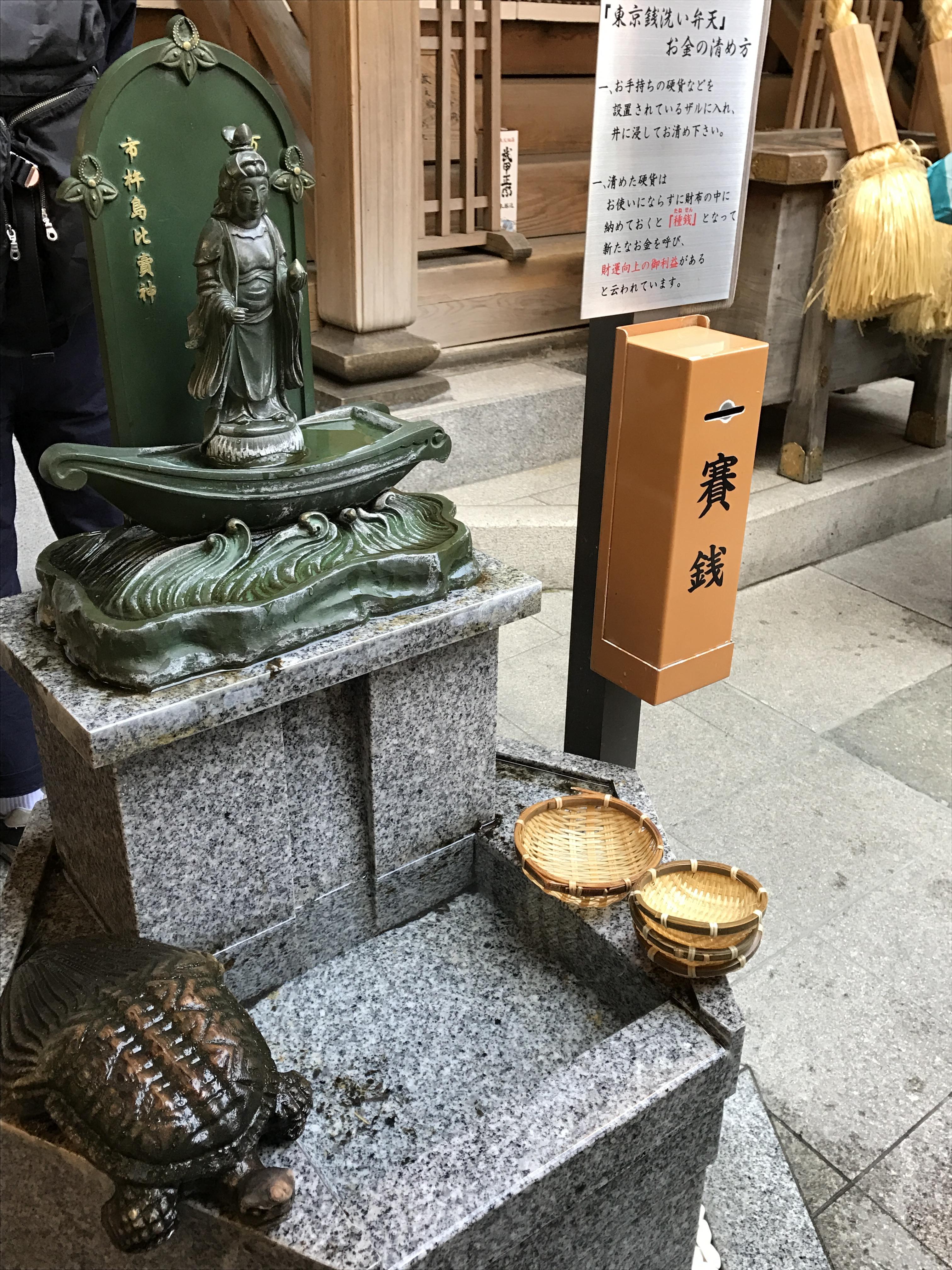 Correspondent of lesser omentum Shinto shrine Sarasvati big